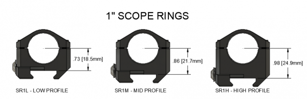 """1"""" RING HEIGHT"""