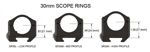 30MM RING HEIGHT